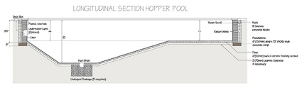 Longitudinal Section - Hopper Pool