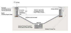 Cross Section - Hopper Pool