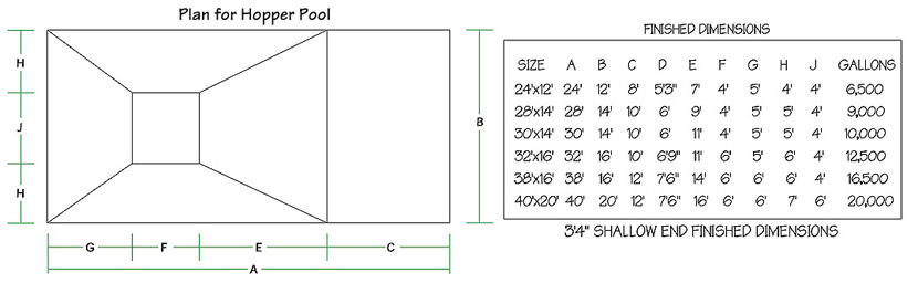 Hopper Liner Pool Dimensions