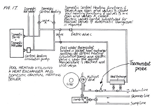 Pool Heating Diagram 1