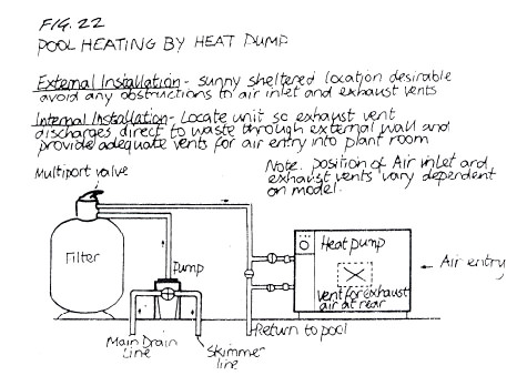 Pool Heating Diagram 4